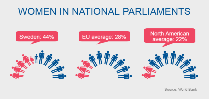women-in-national-parliaments.png